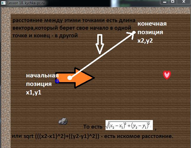 sfml урок 18