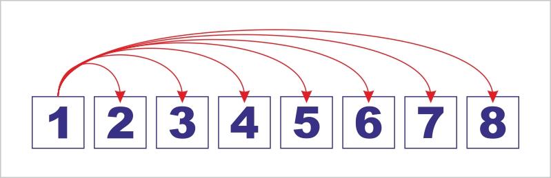 схема-проверки-взаимодействия-элементов-списка1