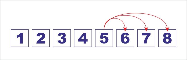 схема-проверки-взаимодействия-элементов-списка4