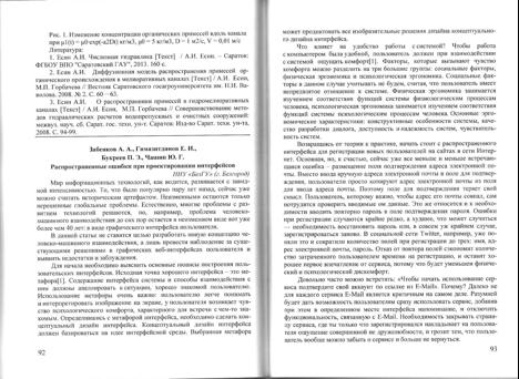 публикацияинтерфейсы